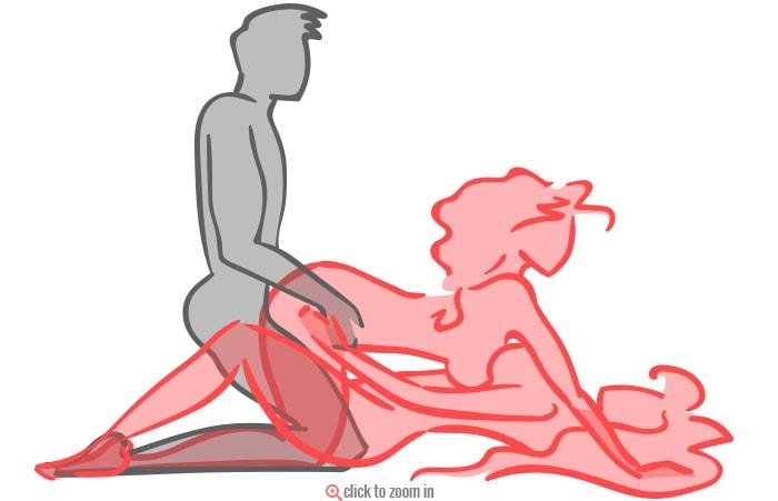 Coed mff sexual positions pornstar