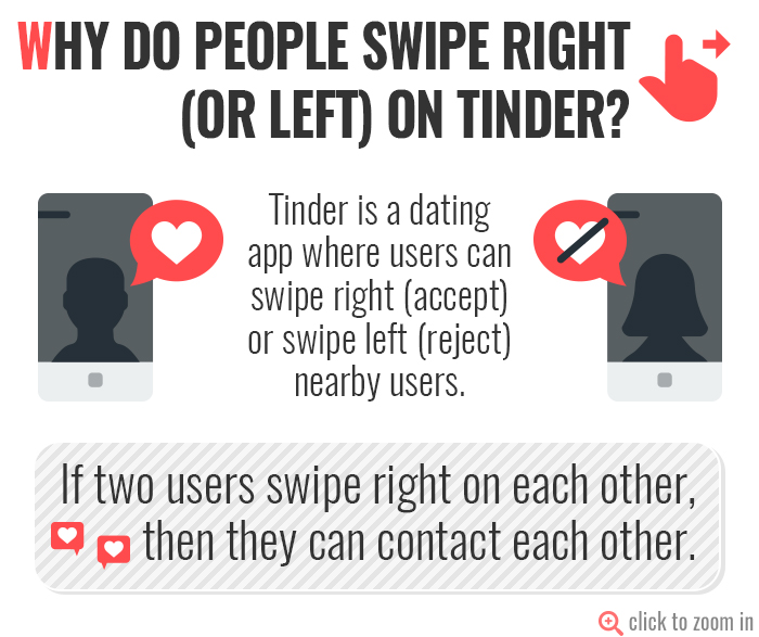 guide to tinder