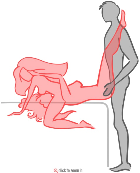 best 3some positions